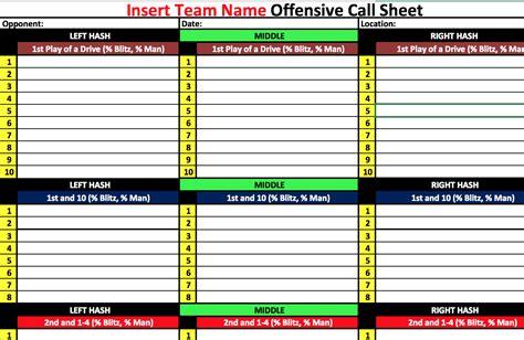 coach vint  keys  offensive organization