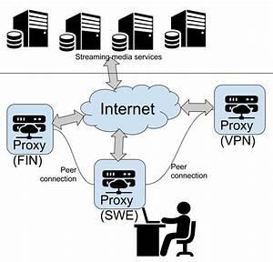 Wiring Diagram Database  John Deere F525 Parts Diagram