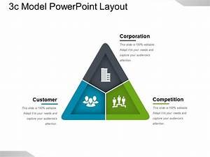 3c Model Powerpoint Layout