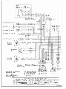 2005 Kawasaki Prairie 360 Carburetor Diagram