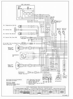 1986 Klf 300 A Wiring Diagram 3738 Cnarmenio Es