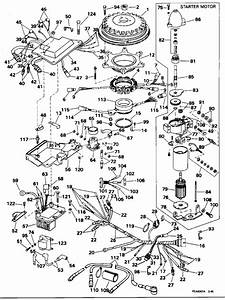 1995 60 Hp Mercury Outboard Diagram  Mercury  Auto Parts