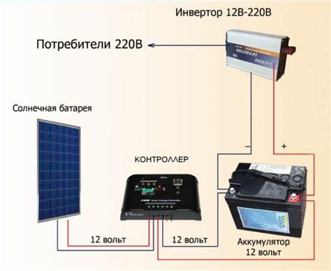 Автономная электростанция своими руками