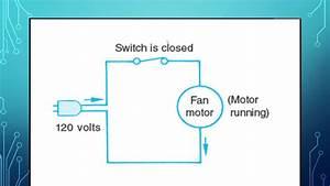 Ch 5 A Wiring Diagrams