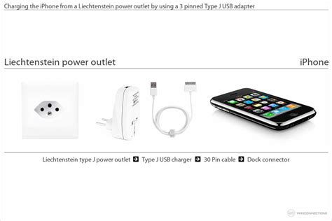 can i use my iphone in europe charging the iphone in liechtenstein