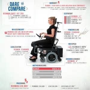 3 wheel electric wheelchair 3 wiring diagram and circuit