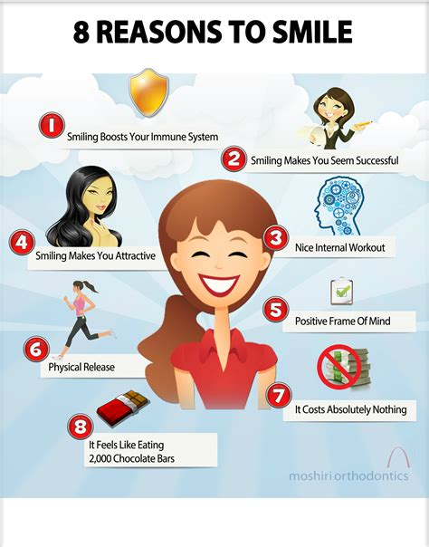 8 Reasons To Smile [infographic]  Infographic List