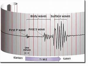 Seismograph  U0026 Seismometer