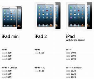 IPad - Compare Models, apple IPad - Compare Models, apple (IN)