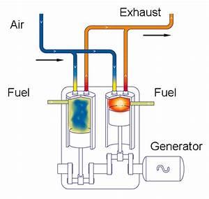 Schematic Diagram Of A Diesel Engine