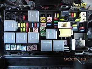 How-to Tuesday  Clearing Up Your Fuse Confusion