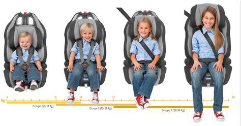 dossier les enfants en voiture actu auto du