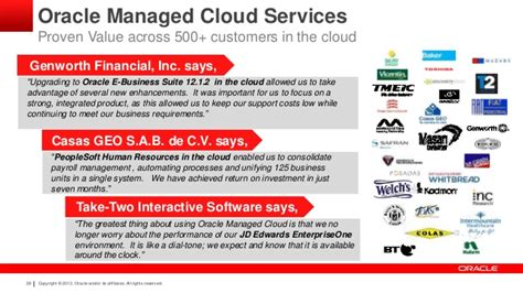 C1 Oracle's Cloud Computing Strategy Your Strategyyour. Security System Dealers Uhaul Moving Services. Implant Dentist Las Vegas Auto Financing Tips. Lowest Price Domain Name Registration. Saas Cloud Computing Ppt Top Banks In The Usa. Car Accident Indianapolis Boat Repair Mesa Az. Business Management Process The Edge School. Online Bachelors Degree Computer Science. American Allied University The General Chords