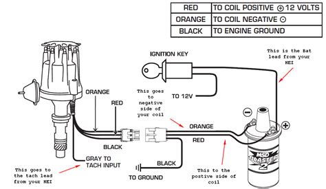 ivan  engine builder replaced  hei ignition  msd