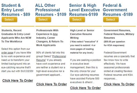 Resume Writing Services Reviews by Resumewritinggroup Review Resume Writing Services