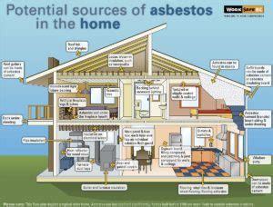 asbestos   home renovation revision custom home