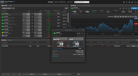 etrade forex trading platform saxo bank review rating saxo bank forex broker