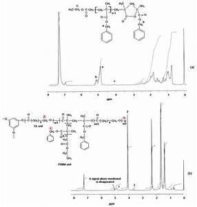 N-butyl Chloride images