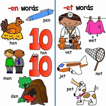 Word Clip Cvc Short Vowel Madebyteachers