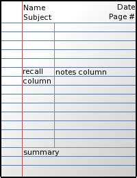 cornell note  system productivity notes mind
