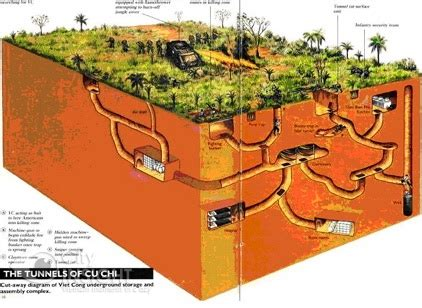 simulation 3d cuisine most favorite cu chi tunnels tour best experience from 27