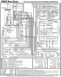 Goodman Package Unit Wiring Diagram Gallery