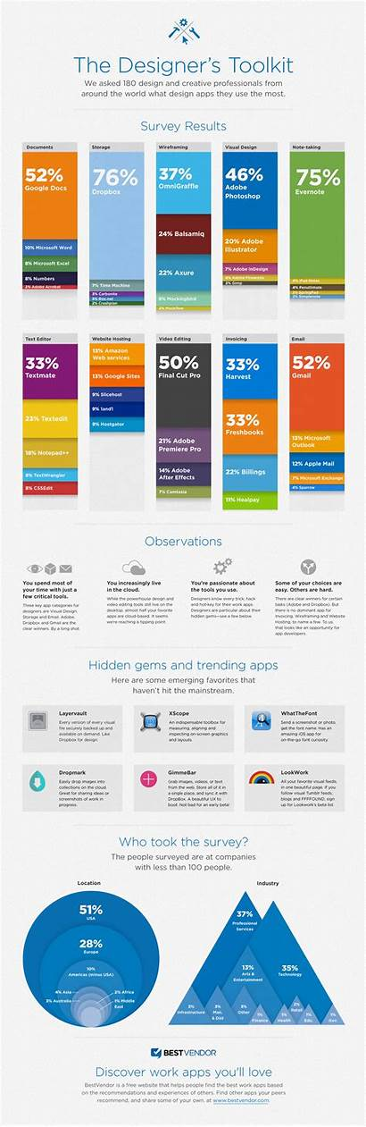 Infographics Infographic Toolkit Designers Graphic Designer Software