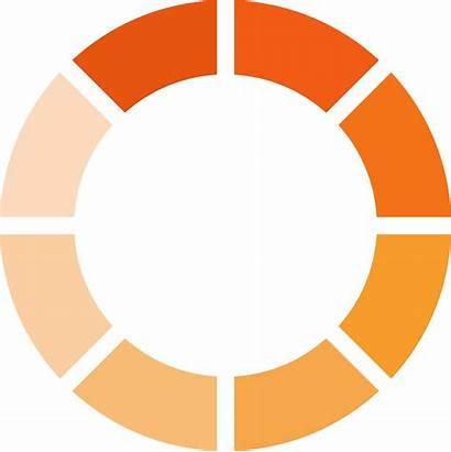 Loading Orange