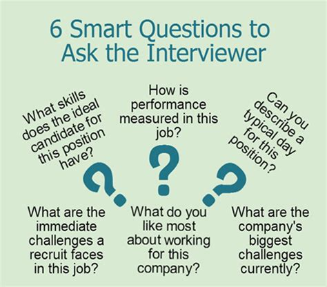 good questions to ask during a job interview sample job interview questions and best interview answers