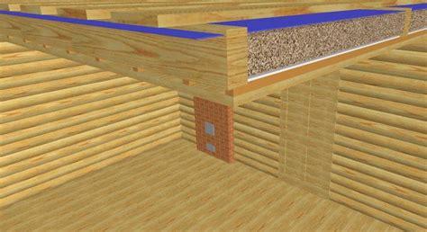 Утепление фасада дома с помощью современных материалов виды технология утепления и теплоизоляции