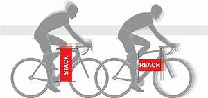 Stack Reach Mtb Berechnen : kr tky cyklistick slovn k geometria r mu a h bkov ~ Themetempest.com Abrechnung