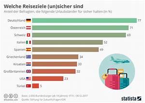 Weihnachtsessen In Deutschland : docgoy reiseziele apps l schen online gl cksspiel google suchanfragen technik ~ Markanthonyermac.com Haus und Dekorationen