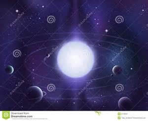 Planet Orbiting Star