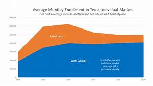 Testimony Increasing Coverage Using A 1332 Waiver Every