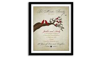 40th wedding anniversary gift top 10 best 40th wedding anniversary gifts