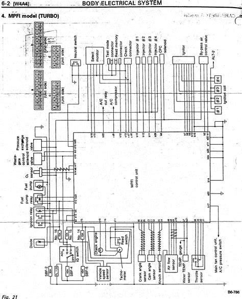 2004 Subaru Legacy Electrical Diagram by Ecu Pinout For 94 Wrx Scoobynet Subaru Enthusiast