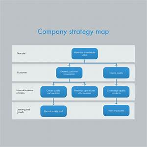 Ten  U0422ouch Strategy Map