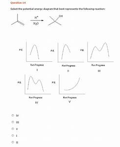 35 Select The Potential Energy Diagram That Best