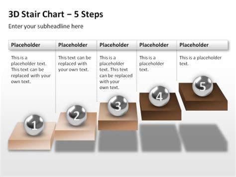 step treppendiagramm mit powerpoint erstellt