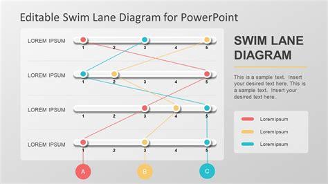 editable swim lane diagram  powerpoint slidemodel