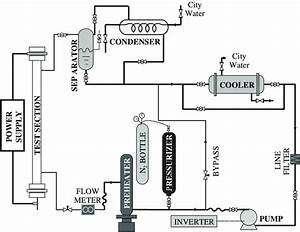 Schematic Flow Diagram Of The Freon  R