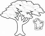 Coloring Energy Pages Save Renewable Cut Haircut Water Getcolorings Getdrawings Colorings sketch template