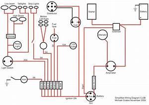 Painless Wiring Diagrams