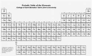 Periodic Table Pictures Of Oxygen