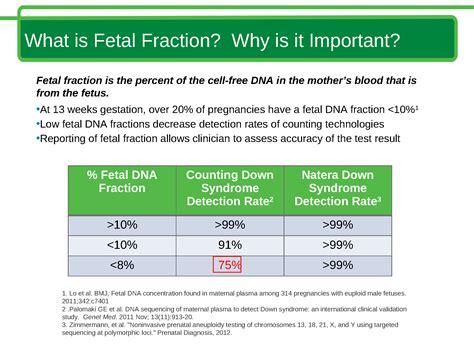 Noninvasive Prenatal Testing: Separate But NOT Equal