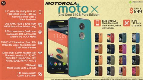 Honda Cb150r Streetfire Images In 1080p by Facts Motorola Moto X 2 64gb Edition