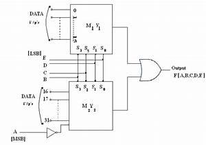 Explain 32 To 1 Multiplexer Tree  Computer Engineering