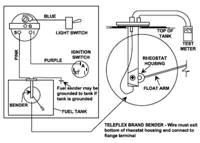 troubleshooting teleflex fuel gauges