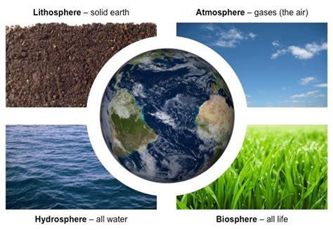 Earth Spheres Bioninja
