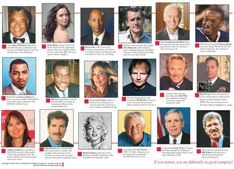 Famous People Who Stutter  Stuttering Foundation A